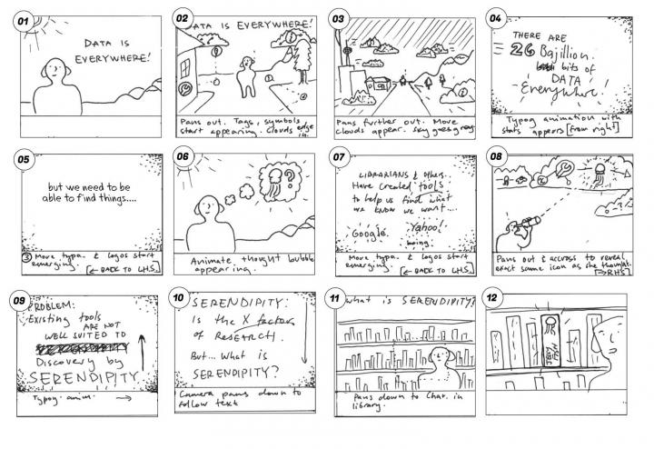 HuNI animation: storyboard