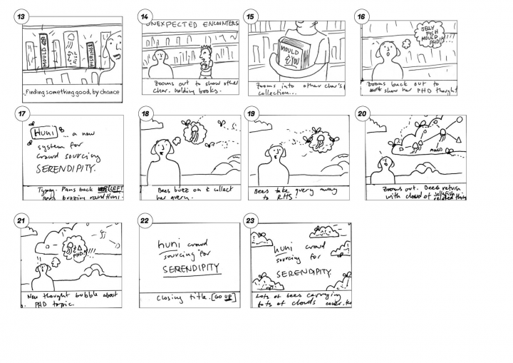 HuNI animation: storyboard